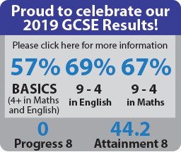 GCSE Results 2019
