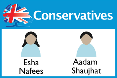 Conservative Candidates